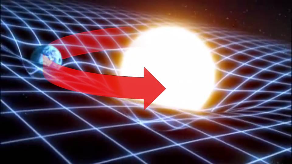Αποτέλεσμα εικόνας για elevator general relativity earth sun
