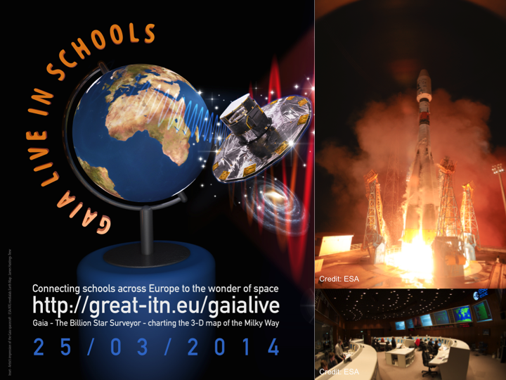 Stellar Stuff - Gaia Live in Schools | Institute of Astronomy